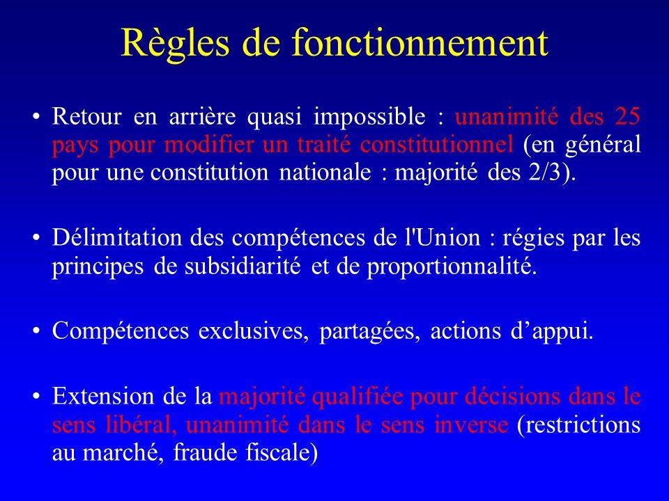 Règles de fonctionnement Retour en arrière quasi impossible : unanimité des 25 pays pour modifier un traité constitutionnel (en général pour une constitution nationale : majorité des 2/3).