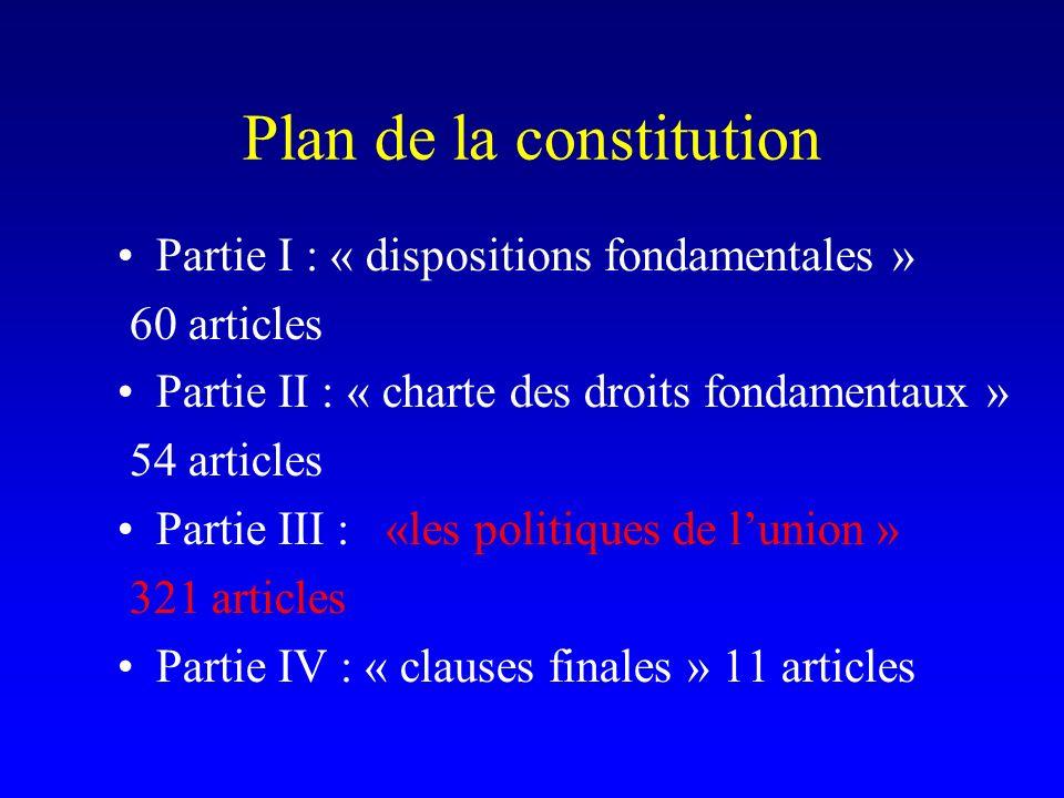 Plan de la constitution Partie I : « dispositions fondamentales » 60 articles Partie II : « charte des droits fondamentaux » 54 articles Partie III : «les politiques de lunion » 321 articles Partie IV : « clauses finales » 11 articles