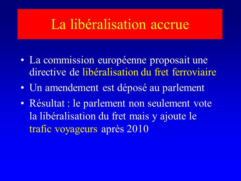 La libéralisation accrue La commission européenne proposait une directive de libéralisation du fret ferroviaire Un amendement est déposé au parlement Résultat : le parlement non seulement vote la libéralisation du fret mais y ajoute le trafic voyageurs après 2010