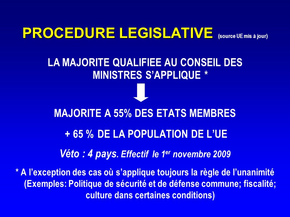 PROCEDURE LEGISLATIVE PROCEDURE LEGISLATIVE (source UE mis à jour) LA MAJORITE QUALIFIEE AU CONSEIL DES MINISTRES SAPPLIQUE * MAJORITE A 55% DES ETATS MEMBRES + 65 % DE LA POPULATION DE LUE Véto : 4 pays.