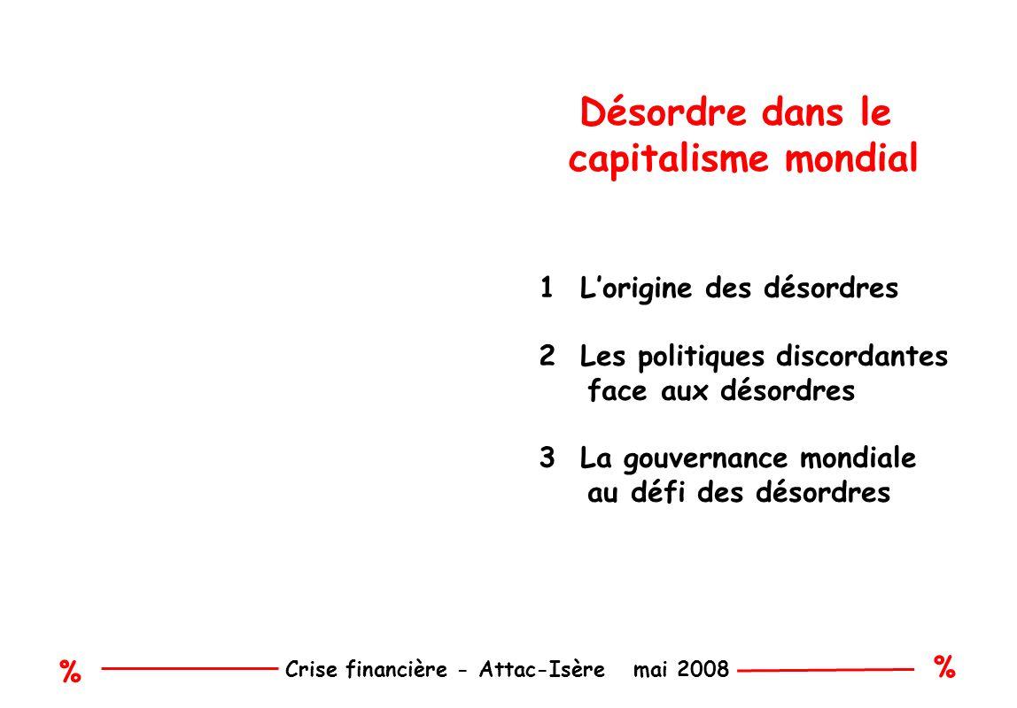 % % Crise financière - Attac-Isère mai 2008 Désordre dans le capitalisme mondial 1 Lorigine des désordres 2 Les politiques discordantes face aux désordres 3 La gouvernance mondiale au défi des désordres