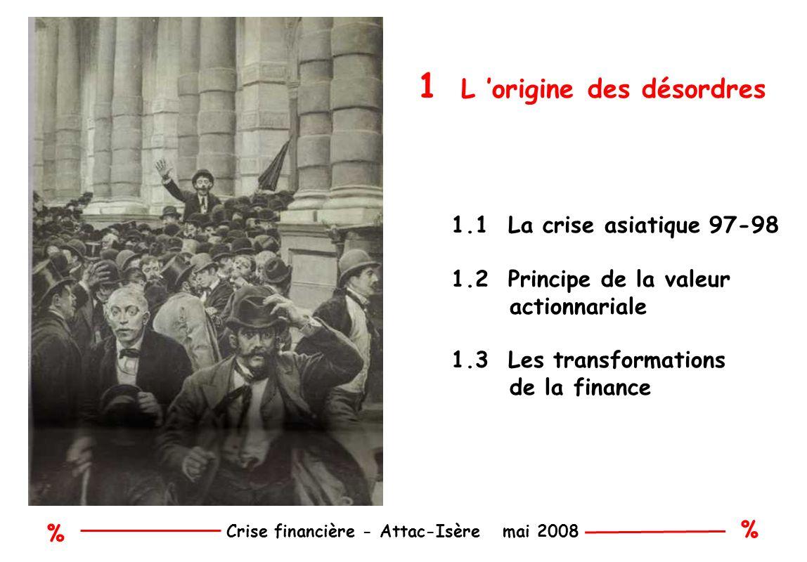 % % Crise financière - Attac-Isère mai 2008 1 L origine des désordres 1.1 La crise asiatique 97-98 1.2 Principe de la valeur actionnariale 1.3 Les transformations de la finance