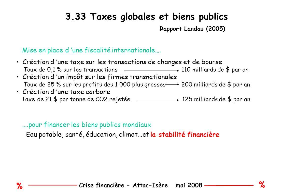 % % Crise financière - Attac-Isère mai 2008 3.33 Taxes globales et biens publics Rapport Landau (2005) Mise en place d une fiscalité internationale….