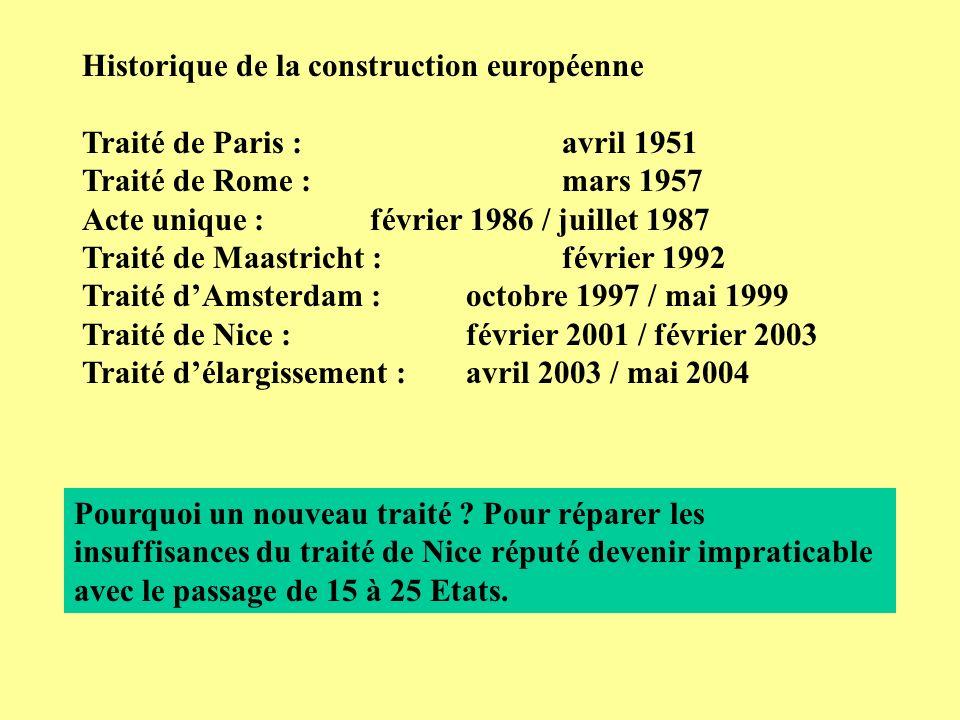 Historique de la construction européenne Traité de Paris :avril 1951 Traité de Rome : mars 1957 Acte unique : février 1986 / juillet 1987 Traité de Ma