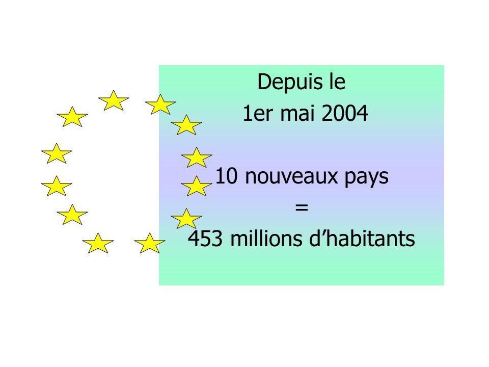 ARTICLE III-215 « Les États membres s attachent à maintenir l équivalence existante des régimes de congés payés ».
