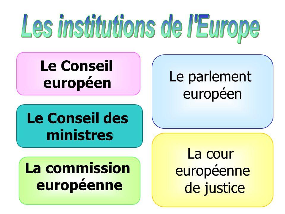 La commission européenne Le parlement européen La cour européenne de justice Le Conseil européen Le Conseil des ministres