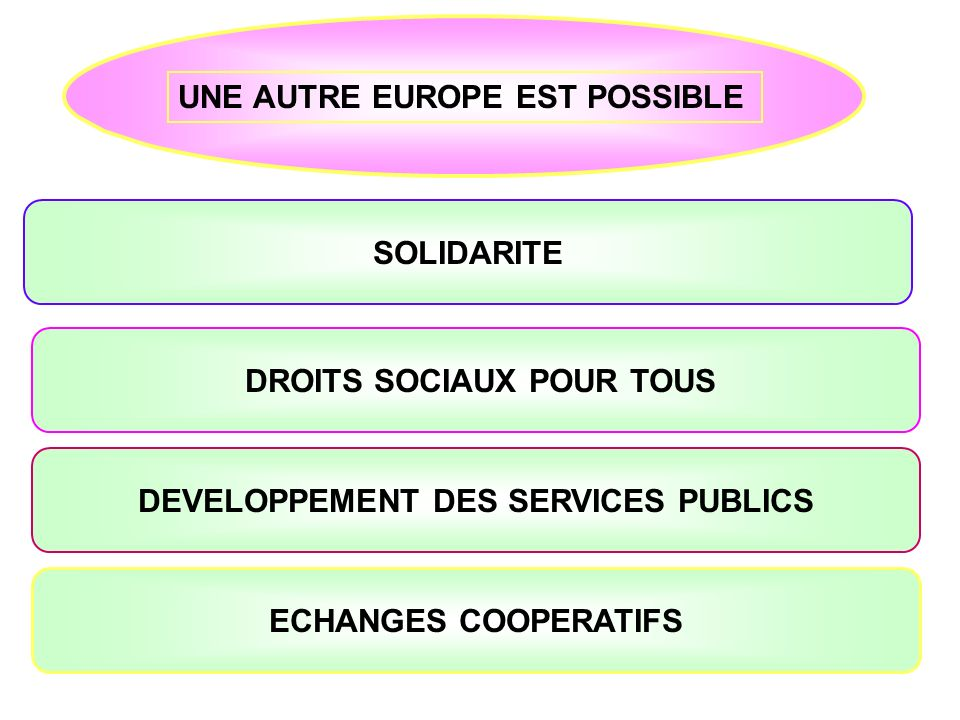 SOLIDARITE DROITS SOCIAUX POUR TOUS DEVELOPPEMENT DES SERVICES PUBLICS ECHANGES COOPERATIFS UNE AUTRE EUROPE EST POSSIBLE