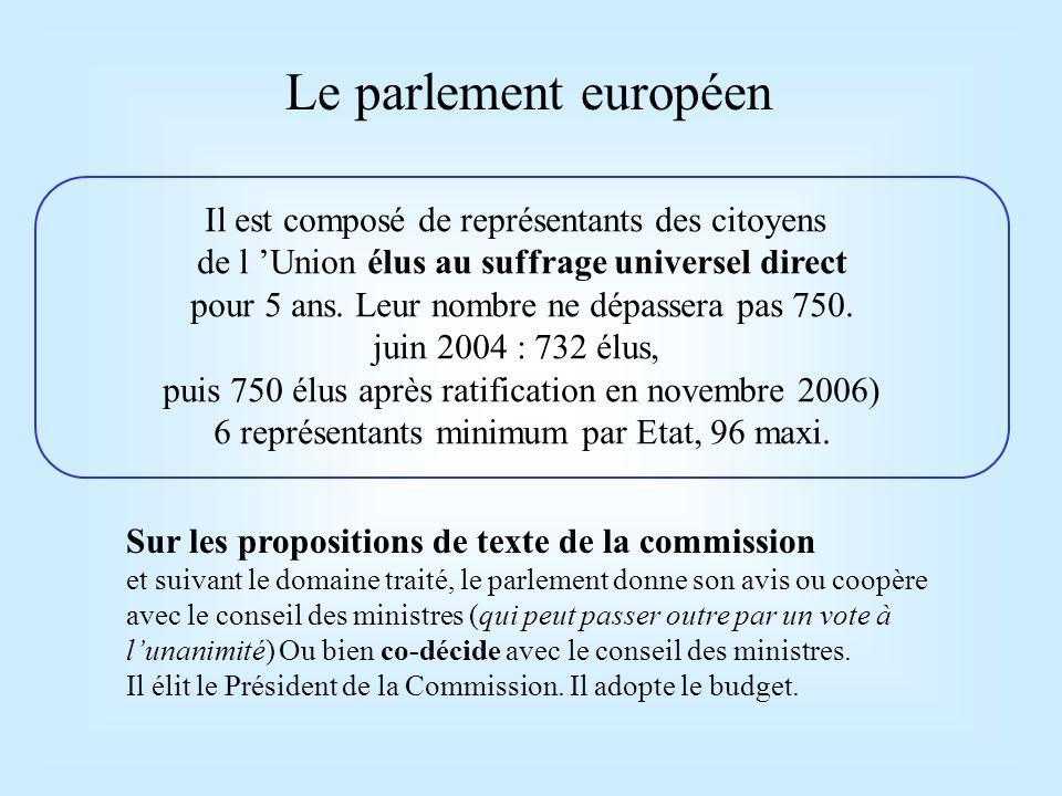 Il est composé de représentants des citoyens de l Union élus au suffrage universel direct pour 5 ans. Leur nombre ne dépassera pas 750. juin 2004 : 73