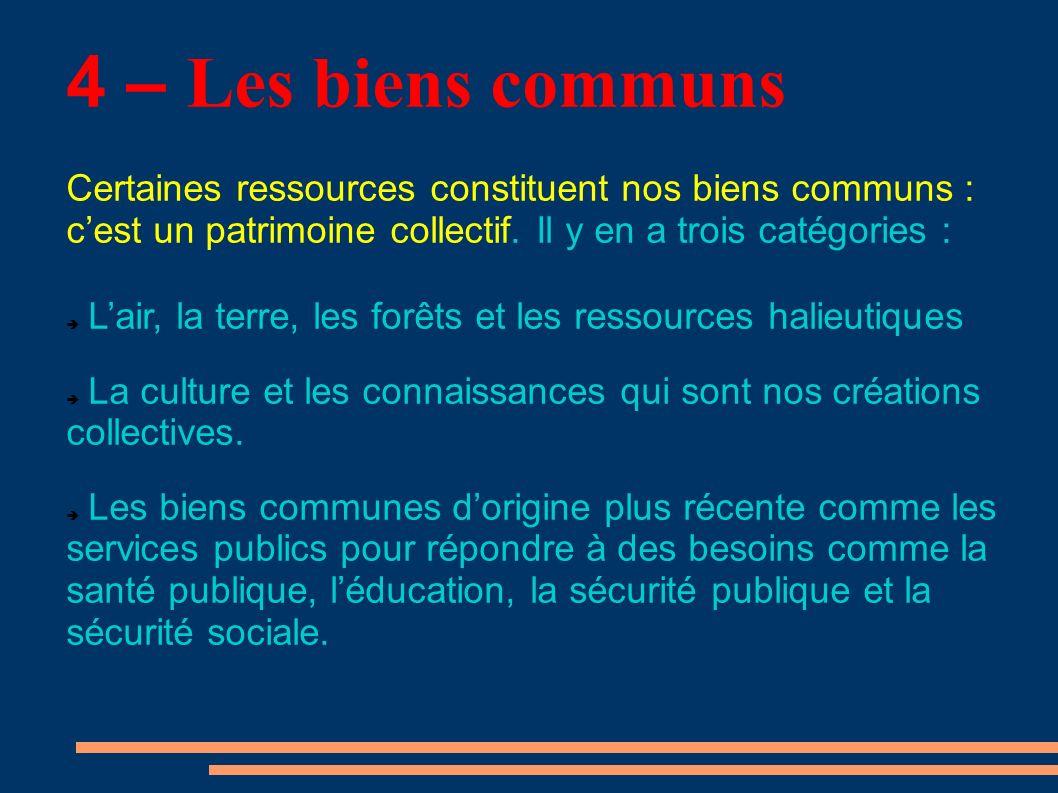 4 – Les biens communs Certaines ressources constituent nos biens communs : cest un patrimoine collectif.