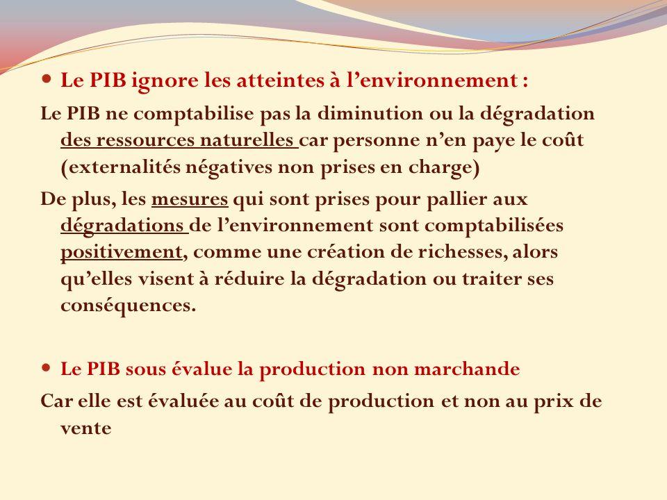 Le PIB ignore les atteintes à lenvironnement : Le PIB ne comptabilise pas la diminution ou la dégradation des ressources naturelles car personne nen p
