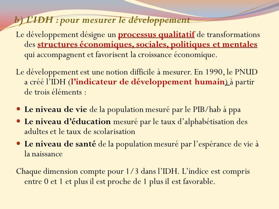 b) LIDH : pour mesurer le développement Le développement désigne un processus qualitatif de transformations des structures économiques, sociales, politiques et mentales qui accompagnent et favorisent la croissance économique.