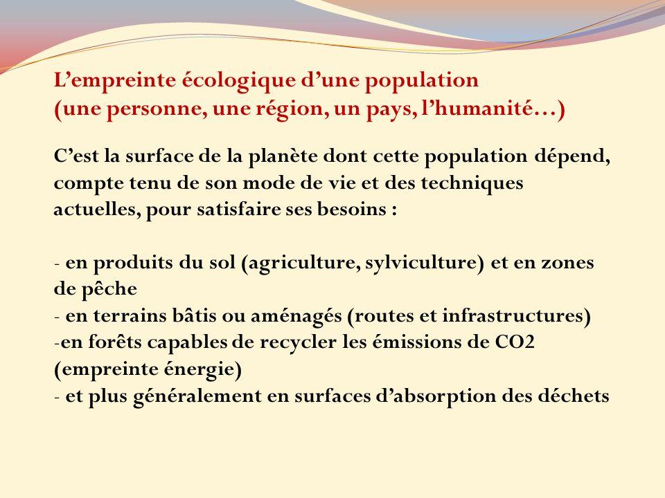 Lempreinte écologique dune population (une personne, une région, un pays, lhumanité…) Cest la surface de la planète dont cette population dépend, compte tenu de son mode de vie et des techniques actuelles, pour satisfaire ses besoins : - en produits du sol (agriculture, sylviculture) et en zones de pêche - en terrains bâtis ou aménagés (routes et infrastructures) -en forêts capables de recycler les émissions de CO2 (empreinte énergie) - et plus généralement en surfaces dabsorption des déchets
