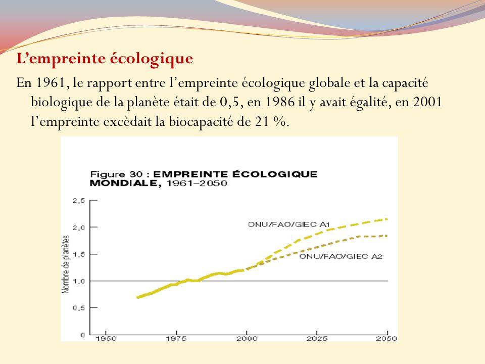 Lempreinte écologique En 1961, le rapport entre lempreinte écologique globale et la capacité biologique de la planète était de 0,5, en 1986 il y avait égalité, en 2001 lempreinte excèdait la biocapacité de 21 %.