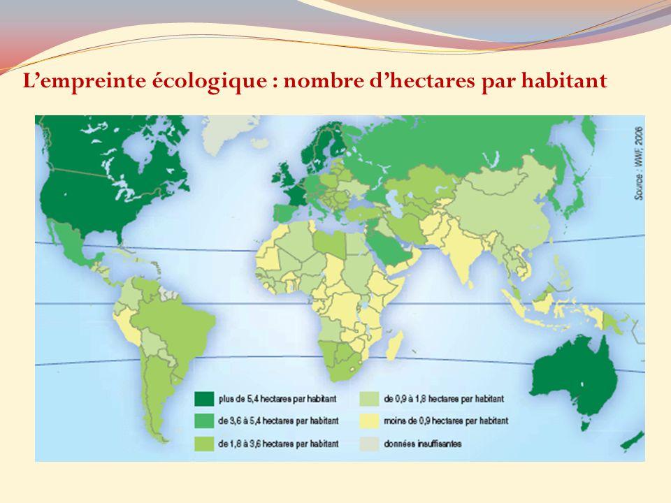 Lempreinte écologique : nombre dhectares par habitant