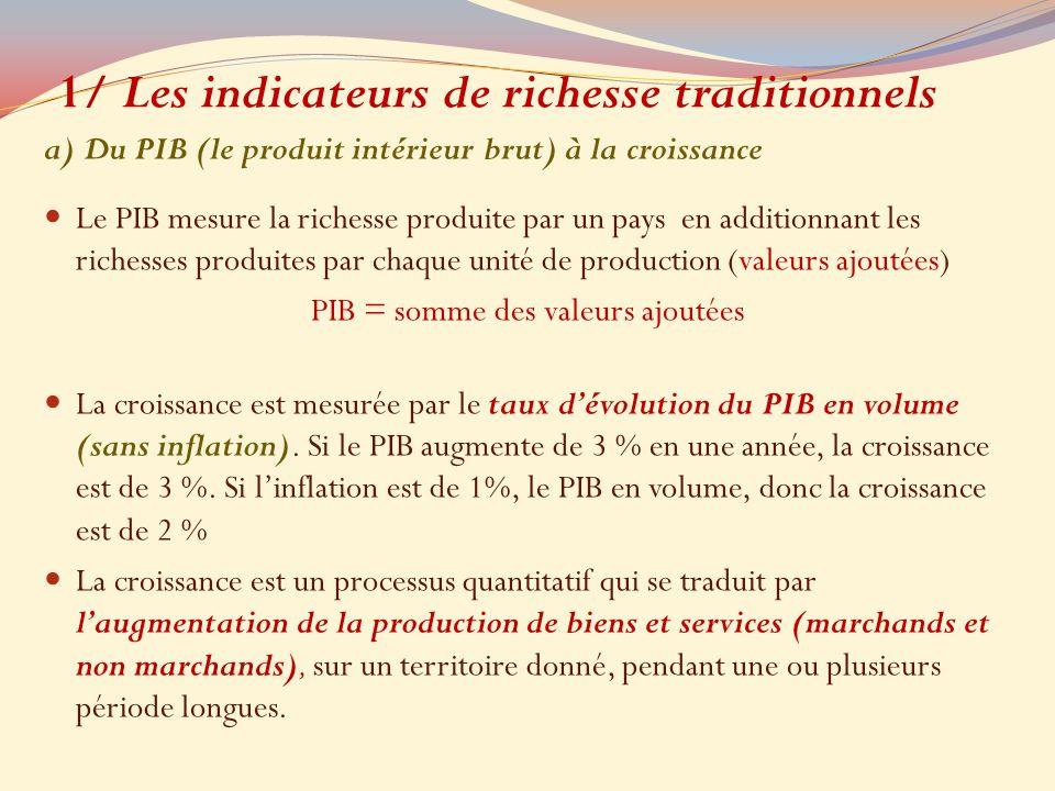 1/ Les indicateurs de richesse traditionnels a) Du PIB (le produit intérieur brut) à la croissance Le PIB mesure la richesse produite par un pays en a