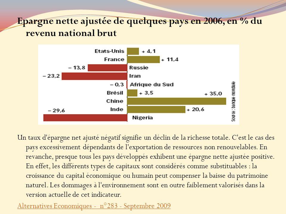 Epargne nette ajustée de quelques pays en 2006, en % du revenu national brut Un taux d'épargne net ajusté négatif signifie un déclin de la richesse to