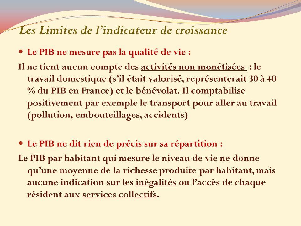 Les Limites de lindicateur de croissance Le PIB ne mesure pas la qualité de vie : Il ne tient aucun compte des activités non monétisées : le travail domestique (sil était valorisé, représenterait 30 à 40 % du PIB en France) et le bénévolat.