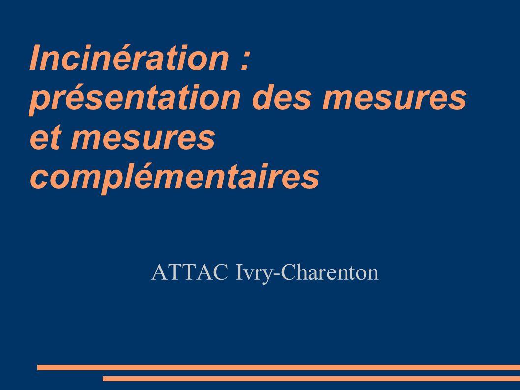 Incinération : présentation des mesures et mesures complémentaires ATTAC Ivry-Charenton
