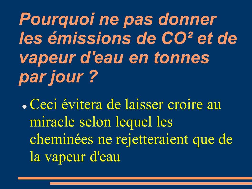 Pourquoi ne pas donner les émissions de CO² et de vapeur d eau en tonnes par jour .