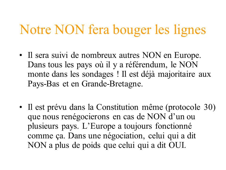 Notre NON fera bouger les lignes Il sera suivi de nombreux autres NON en Europe. Dans tous les pays où il y a référendum, le NON monte dans les sondag