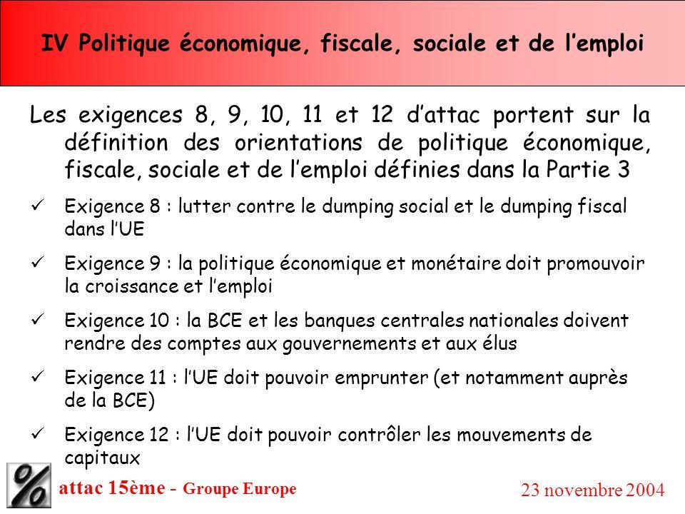 attac 15ème - Groupe Europe 23 novembre 2004 IV Politique économique, fiscale, sociale et de lemploi Les exigences 8, 9, 10, 11 et 12 dattac portent s