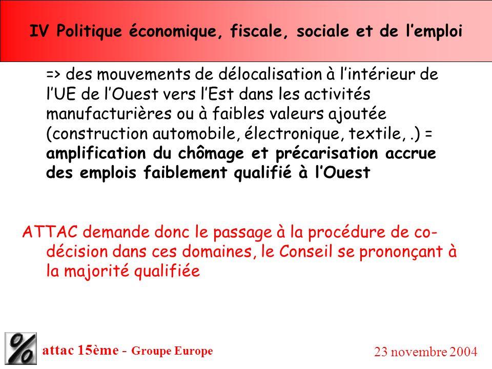 attac 15ème - Groupe Europe 23 novembre 2004 IV Politique économique, fiscale, sociale et de lemploi => des mouvements de délocalisation à lintérieur
