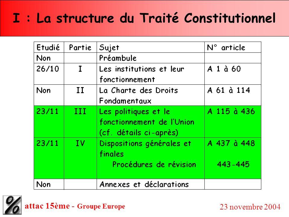 attac 15ème - Groupe Europe 23 novembre 2004 III- Politique extérieure et de sécurité commune (PESC) Comment fonctionne l Union dans le cadre de la PESC .