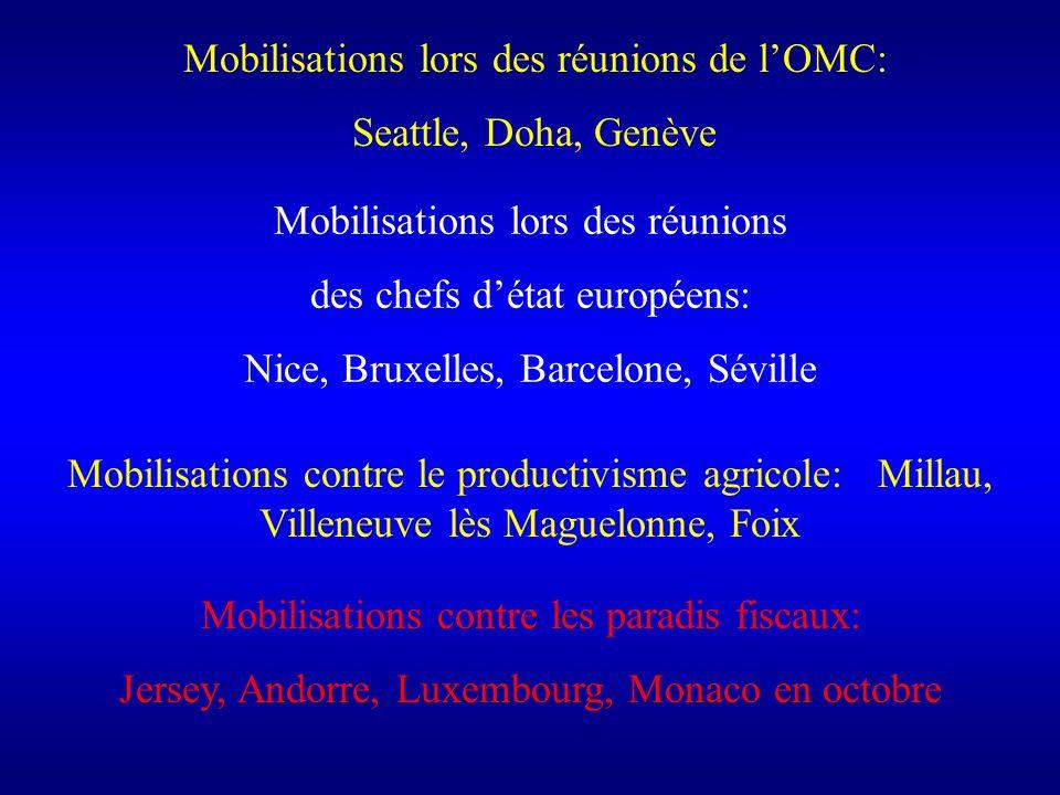 Mobilisations lors des réunions de lOMC: Seattle, Doha, Genève Mobilisations lors des réunions des chefs détat européens: Nice, Bruxelles, Barcelone,