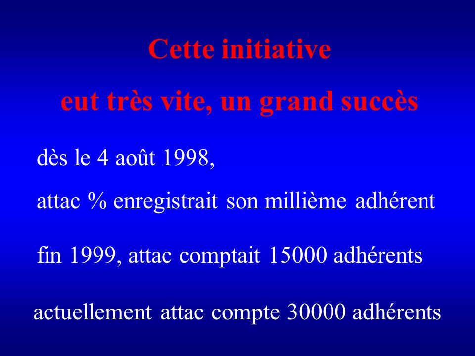 Cette initiative eut très vite, un grand succès dès le 4 août 1998, attac % enregistrait son millième adhérent fin 1999, attac comptait 15000 adhérent