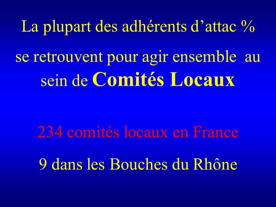 La plupart des adhérents dattac % se retrouvent pour agir ensemble au sein de Comités Locaux 234 comités locaux en France 9 dans les Bouches du Rhône