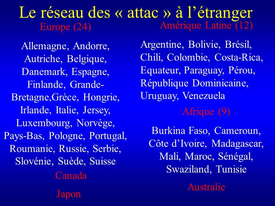 Europe (24) Allemagne, Andorre, Autriche, Belgique, Danemark, Espagne, Finlande, Grande- Bretagne,Grèce, Hongrie, Irlande, Italie, Jersey, Luxembourg,