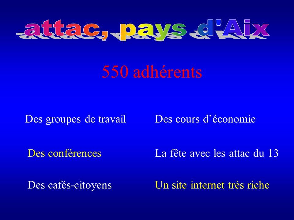 550 adhérents Des groupes de travail Des conférences Des cafés-citoyensUn site internet très riche Des cours déconomie La fête avec les attac du 13