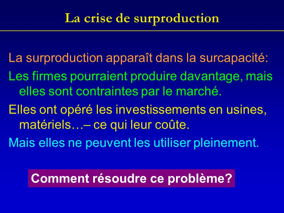 La crise de surproduction La surproduction apparaît dans la surcapacité: Les firmes pourraient produire davantage, mais elles sont contraintes par le marché.