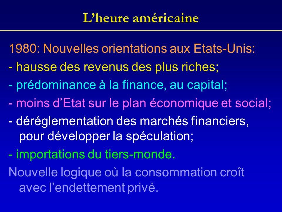 Lheure américaine 1980: Nouvelles orientations aux Etats-Unis: - hausse des revenus des plus riches; - prédominance à la finance, au capital; - moins dEtat sur le plan économique et social; - déréglementation des marchés financiers, pour développer la spéculation; - importations du tiers-monde.
