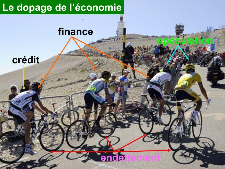 crédit spéculation finance endettement Le dopage de léconomie