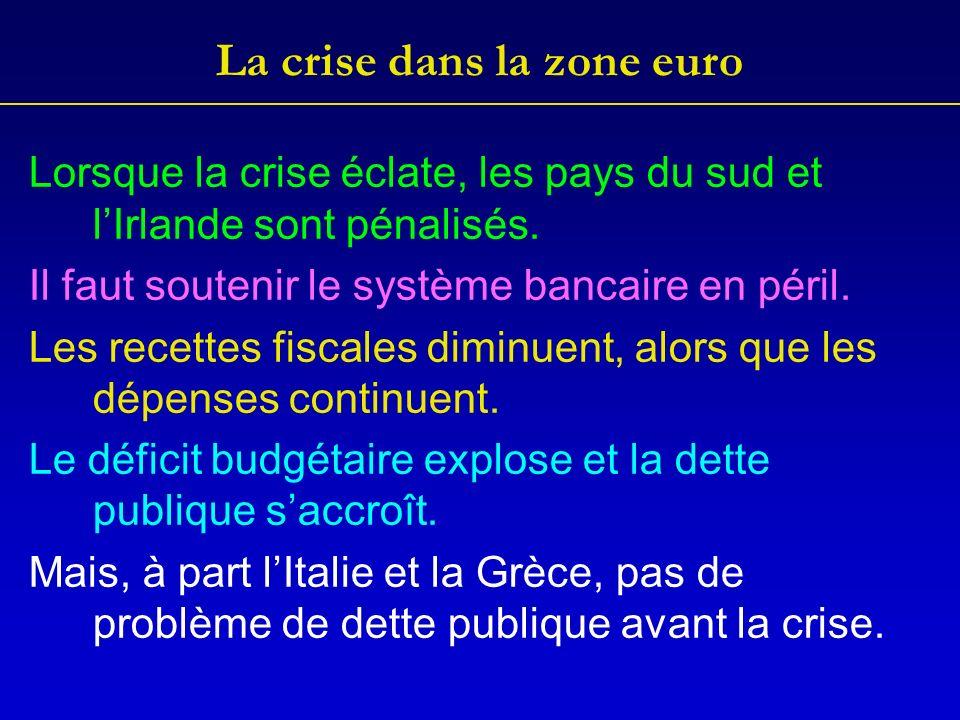 La crise dans la zone euro Lorsque la crise éclate, les pays du sud et lIrlande sont pénalisés.