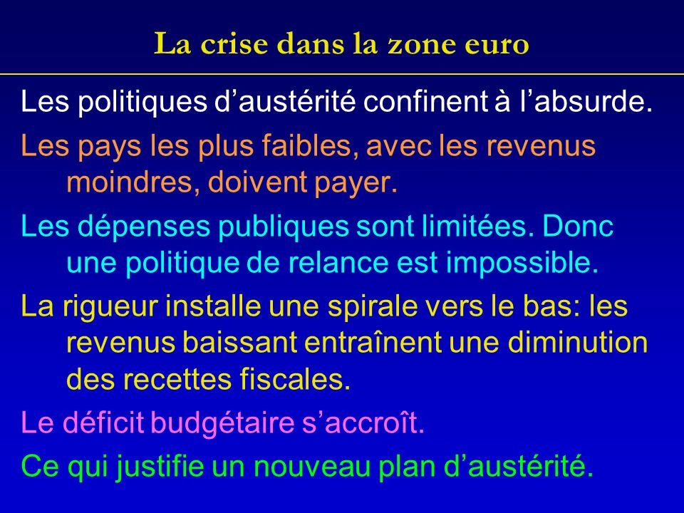 La crise dans la zone euro Les politiques daustérité confinent à labsurde.