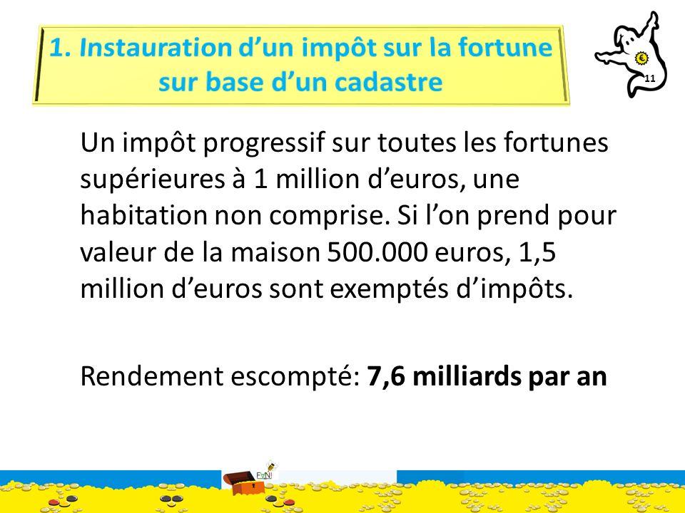 11 Un impôt progressif sur toutes les fortunes supérieures à 1 million deuros, une habitation non comprise.