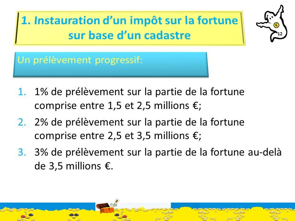 12 1.1% de prélèvement sur la partie de la fortune comprise entre 1,5 et 2,5 millions ; 2.2% de prélèvement sur la partie de la fortune comprise entre 2,5 et 3,5 millions ; 3.3% de prélèvement sur la partie de la fortune au-delà de 3,5 millions.