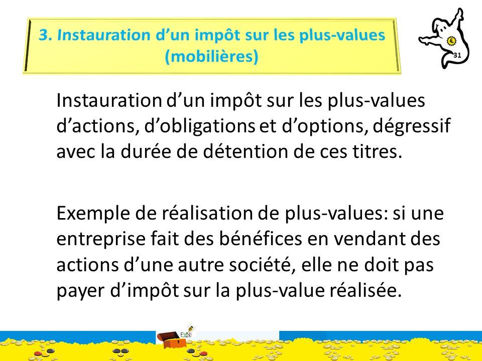31 Instauration dun impôt sur les plus-values dactions, dobligations et doptions, dégressif avec la durée de détention de ces titres.