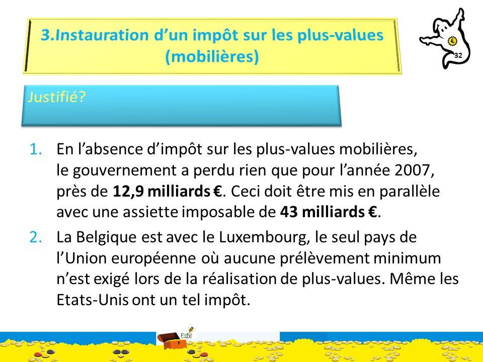 32 1.En labsence dimpôt sur les plus-values mobilières, le gouvernement a perdu rien que pour lannée 2007, près de 12,9 milliards.