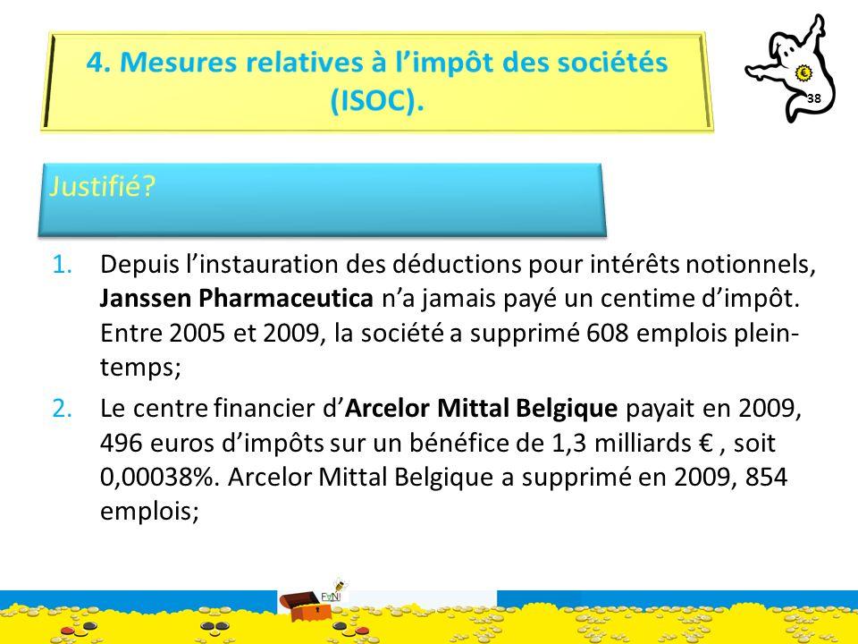 38 1.Depuis linstauration des déductions pour intérêts notionnels, Janssen Pharmaceutica na jamais payé un centime dimpôt.