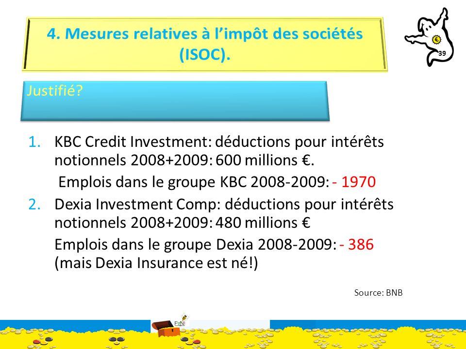 39 1.KBC Credit Investment: déductions pour intérêts notionnels 2008+2009: 600 millions.