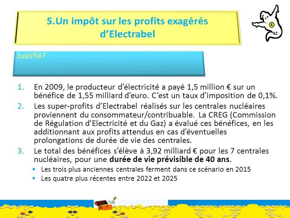 42 1.En 2009, le producteur délectricité a payé 1,5 million sur un bénéfice de 1,55 milliard deuro.