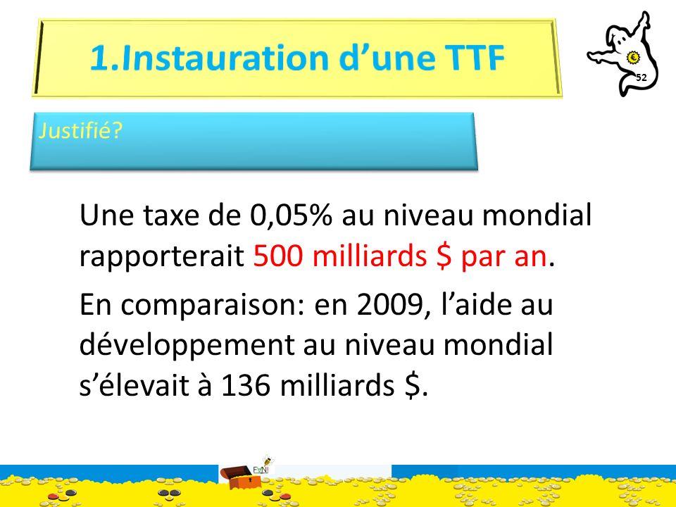 52 Une taxe de 0,05% au niveau mondial rapporterait 500 milliards $ par an.