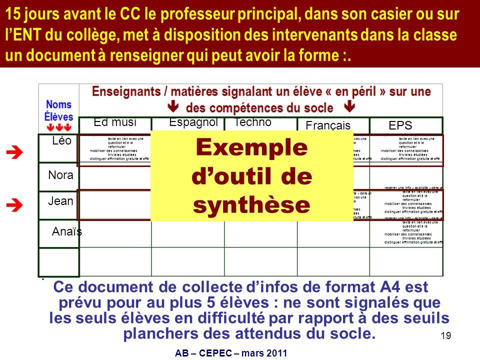 AB – CEPEC – mars 2011 19 Ce document de collecte dinfos de format A4 est prévu pour au plus 5 élèves : ne sont signalés que les seuls élèves en diffi