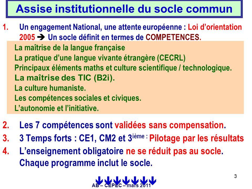 AB – CEPEC – mars 2011 3 Assise institutionnelle du socle commun 1. Un engagement National, une attente européenne : Loi dorientation 2005 Un socle dé