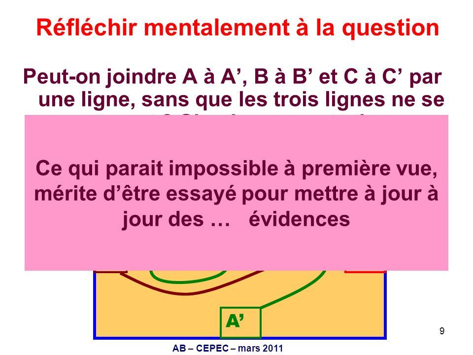 AB – CEPEC – mars 2011 9 Peut-on joindre A à A, B à B et C à C par une ligne, sans que les trois lignes ne se coupent ? Si oui comment, si non pourquo
