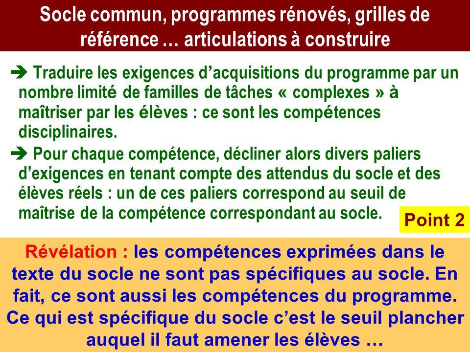 AB CEPEC15 Le Socle Commun interpelle les pratiques … Ce quest EVALUER.