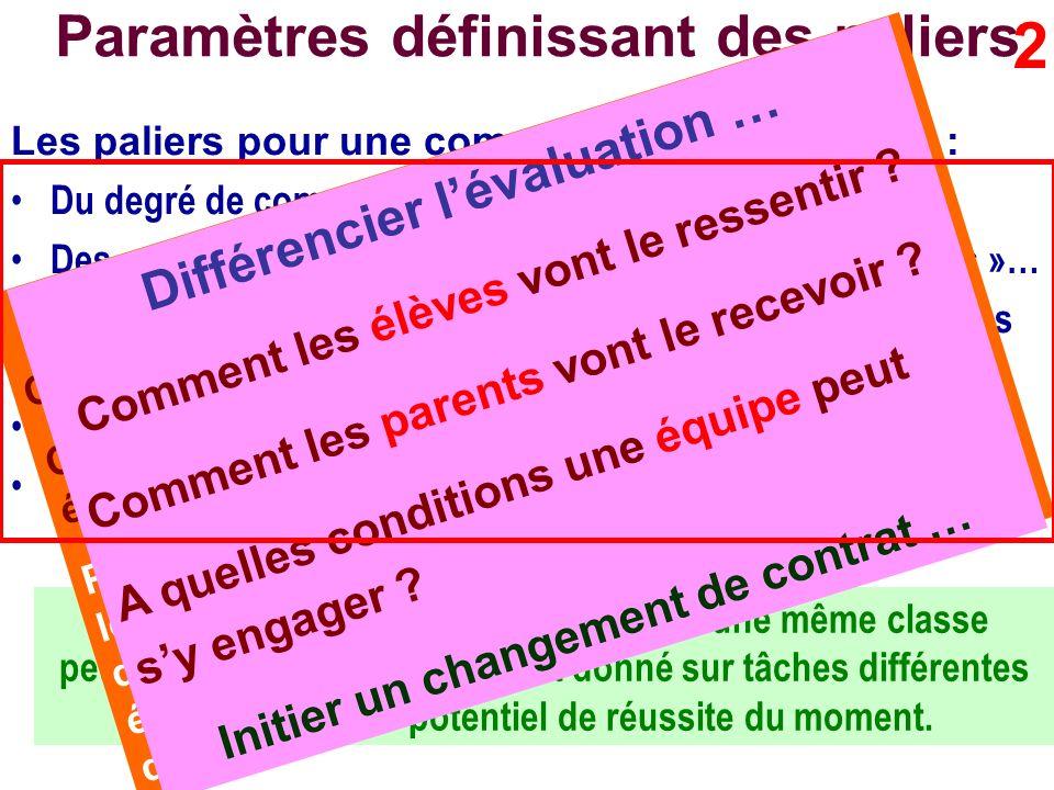 AB CEPEC7 Des clarifications utiles 1.